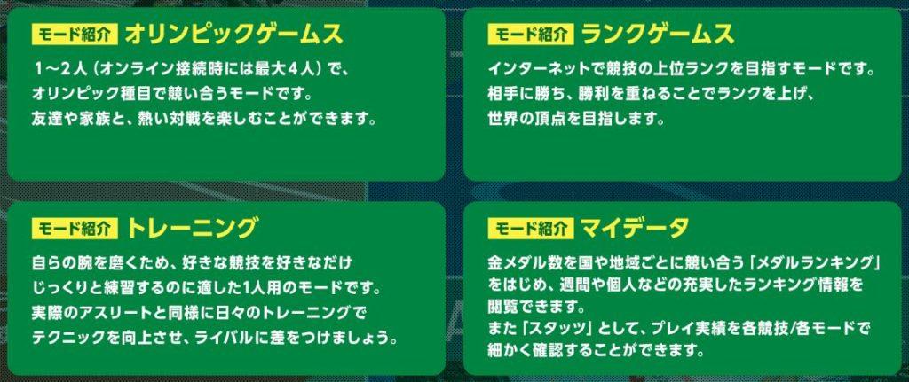 東京2020オリンピック The Official Video Gameゲームモード
