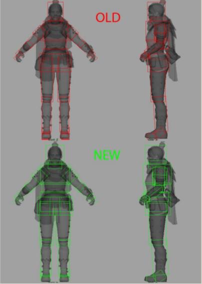 シーズン8ではレイスの修正点。主に胴体と脚の部分の幅が増加