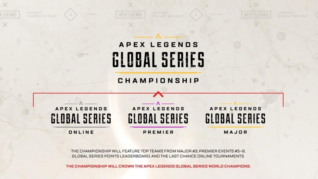 Apex Legends Global Seriesのチャンピョンシップ大会