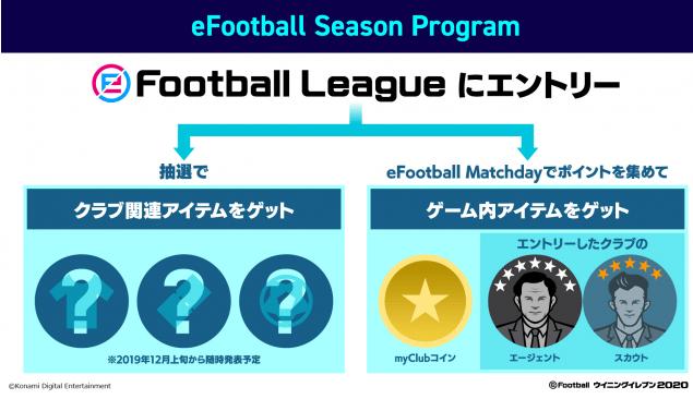 eFootball Season Program
